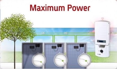 Maximum-Energy-Harvesting